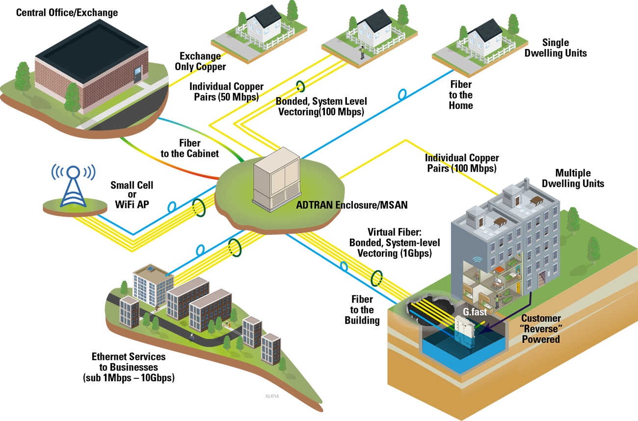 Network terminal diagram network free engine image for for Home network architecture diagram