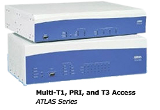 Adtran Equipment