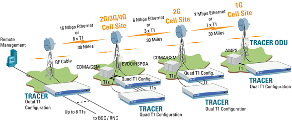Wireless Diagram Of Wireless Network