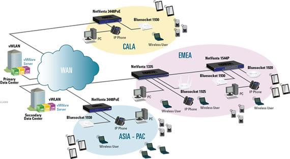 Bluesocket Virtual Wireless LAN (vWLAN)