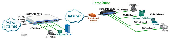 Broadband Access and High-speed Ethernet