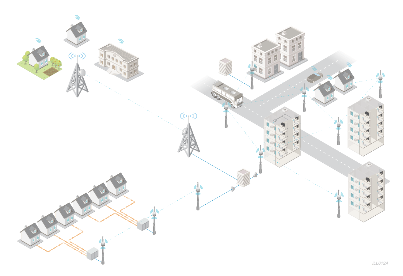 Fixed Wireless Applications